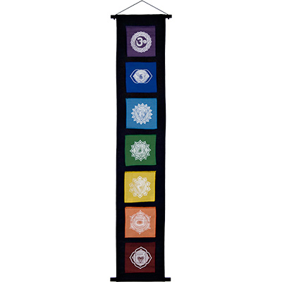 Banner 7 chakras