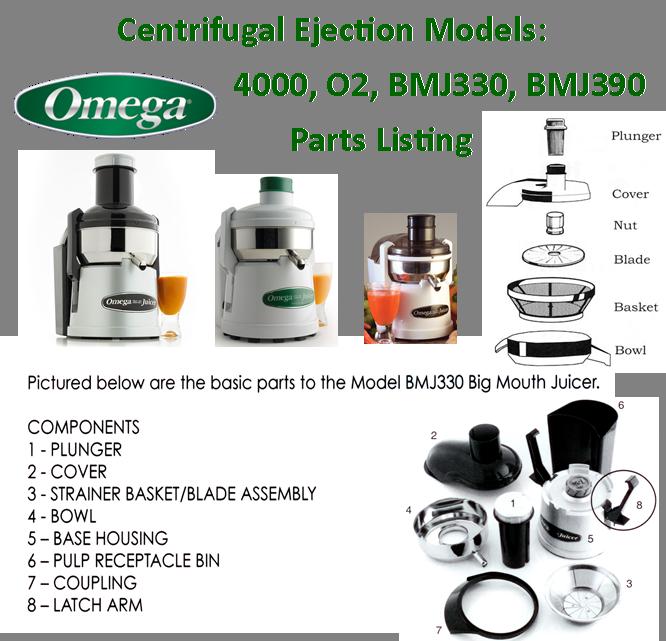 Parts Omega O2/4000/ BMJ