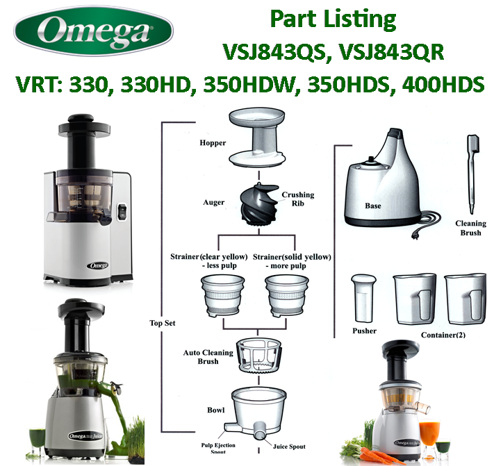 Parts Omega VRT/VERT/VSJ
